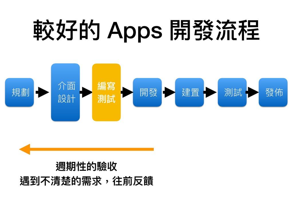 較好的 Apps 開發流程 規劃 開發 建置 測試 發佈 介⾯面 設計 編寫 測試 週期性的...