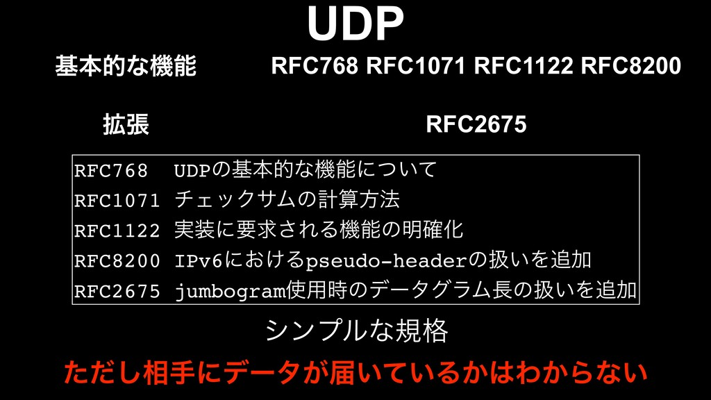 UDP RFC768 RFC1071 RFC1122 RFC8200 جຊతͳػ RFC26...