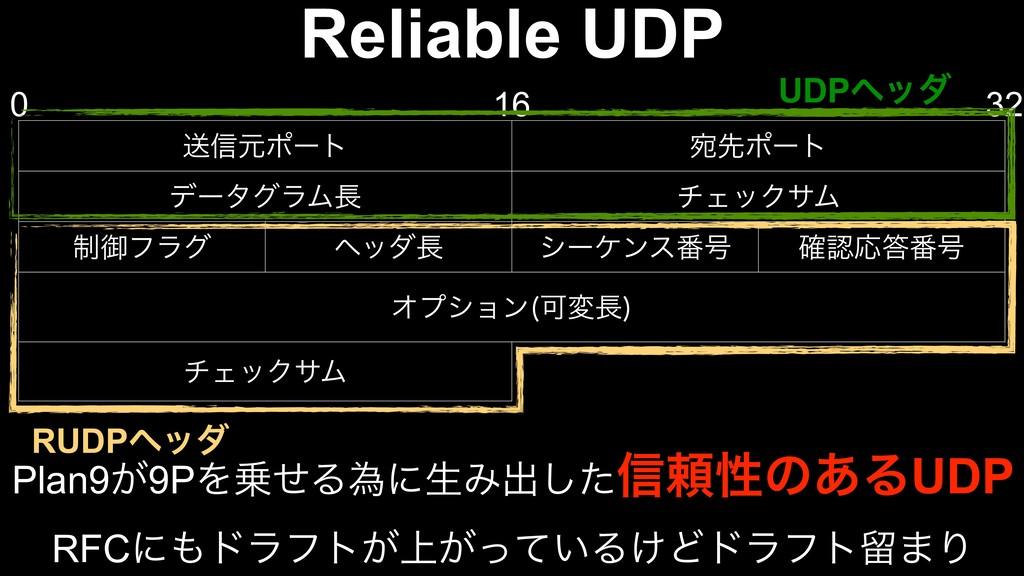 Reliable UDP ૹ৴ݩϙʔτ Ѽઌϙʔτ σʔλάϥϜ νΣοΫαϜ ੍ޚϑϥά ...
