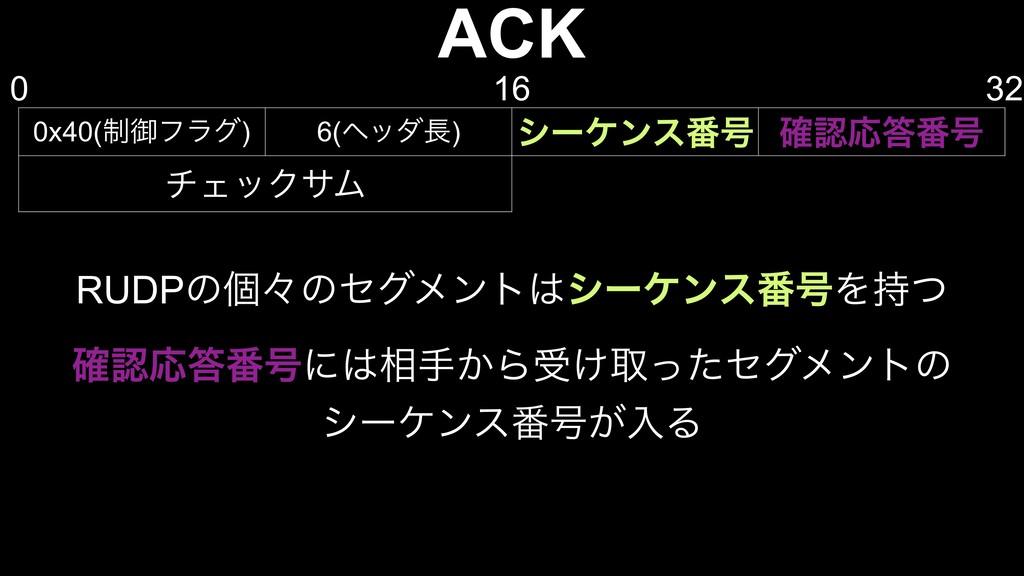 ACK 0x40(੍ޚϑϥά) 6(ϔομ) γʔέϯε൪߸ ֬Ԡ൪߸ νΣοΫαϜ 0...