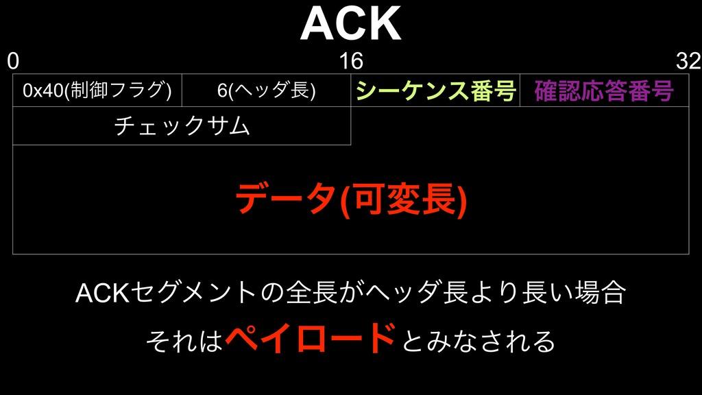 ACK 0x40(੍ޚϑϥά) 6(ϔομ) γʔέϯε൪߸ ֬Ԡ൪߸ νΣοΫαϜ σ...