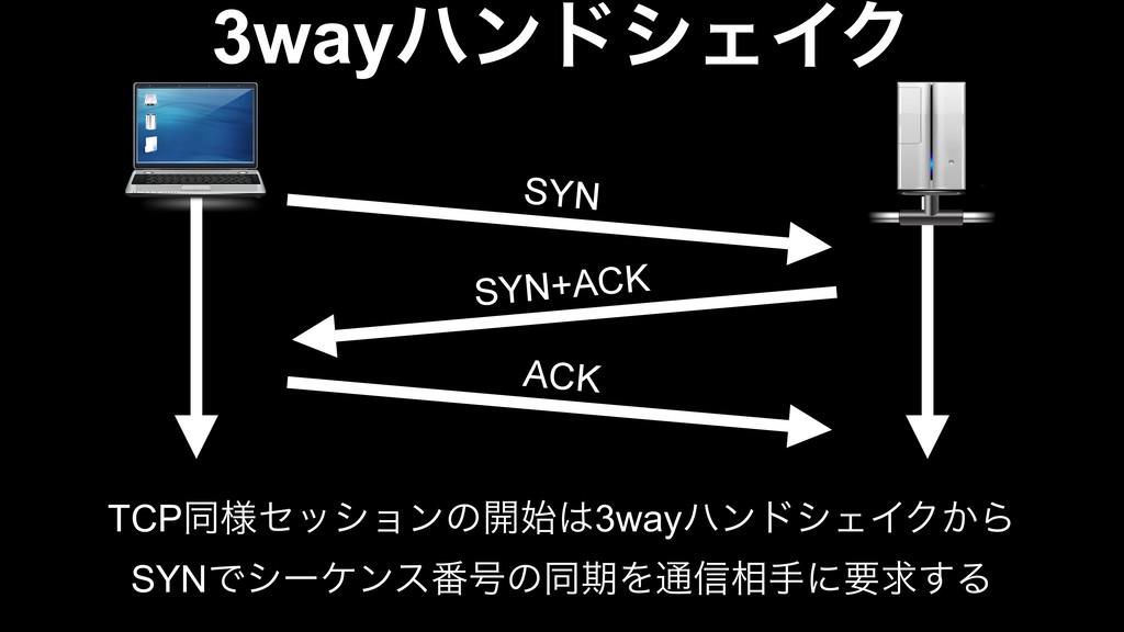 3wayϋϯυγΣΠΫ SYN SYN+ACK ACK TCPಉ༷ηογϣϯͷ։3wayϋ...