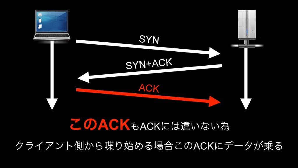 SYN SYN+ACK ACK ͜ͷACKACKʹҧ͍ͳ͍ҝ ΫϥΠΞϯτଆ͔ΒΓΊΔ...