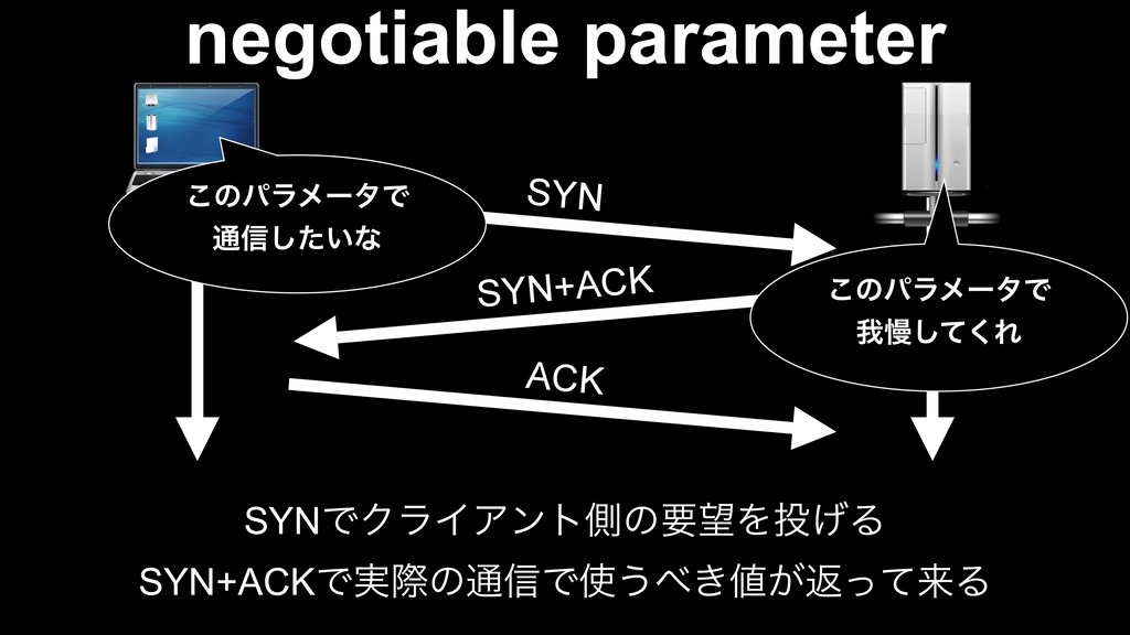 negotiable parameter SYN SYN+ACK ACK SYNͰΫϥΠΞϯτ...