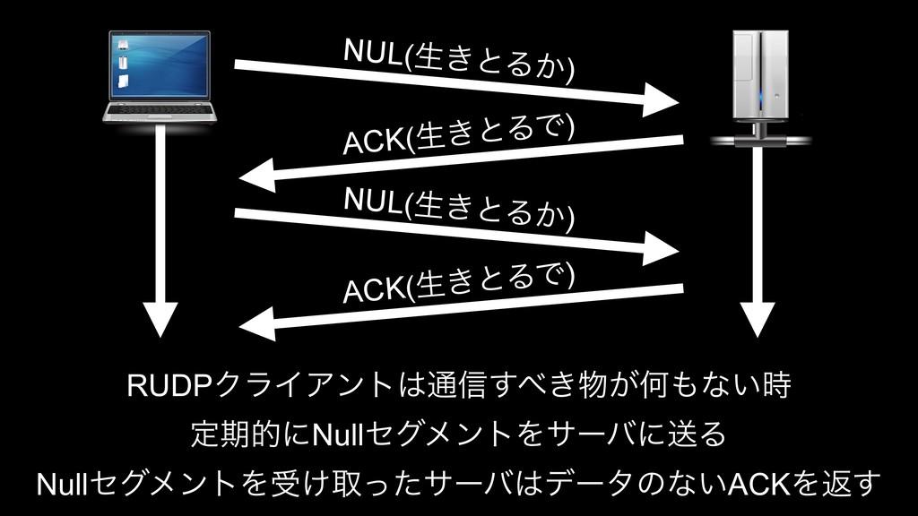 NUL(ੜ͖ͱΔ͔) ACK(ੜ͖ͱΔͰ) RUDPΫϥΠΞϯτ௨৴͖͕͢Կͳ͍ ఆ...