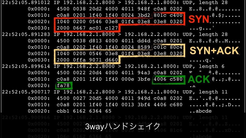 22:52:05.891012 IP 192.168.2.2.8000 > 192.168.2...