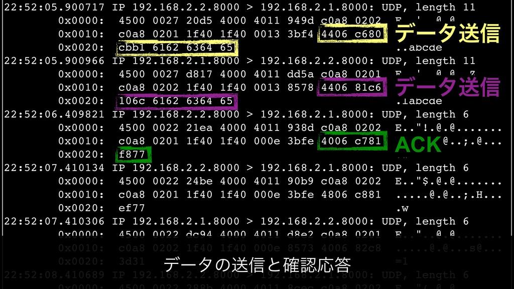 22:52:05.900717 IP 192.168.2.2.8000 > 192.168.2...