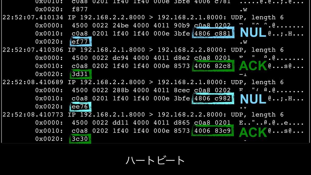 0x0010: c0a8 0201 1f40 1f40 000e 3bfe 4006 c781...