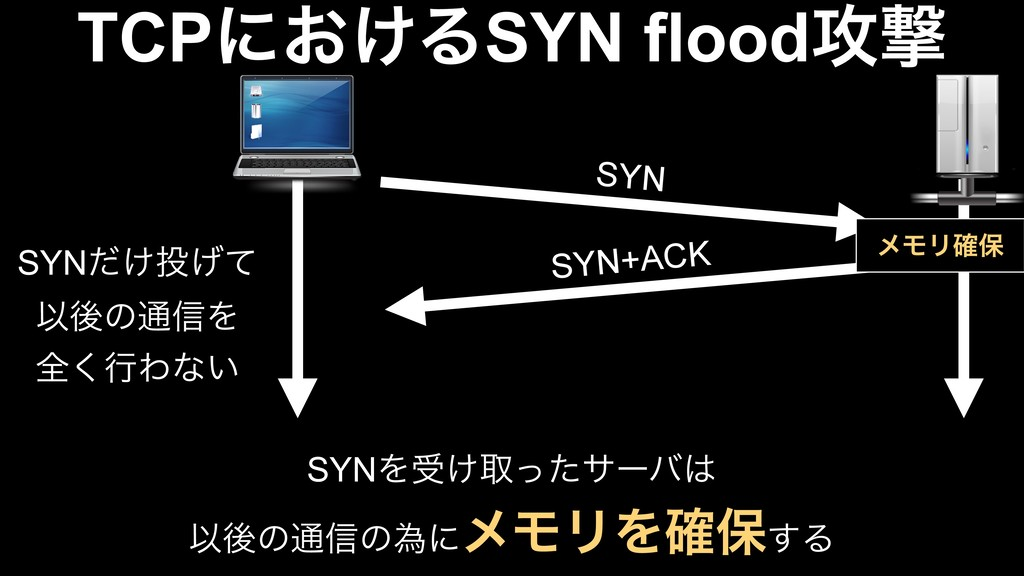 TCPʹ͓͚ΔSYN flood߈ܸ SYN SYN+ACK SYN͚ͩ౤͛ͯ Ҏޙͷ௨৴Λ ...