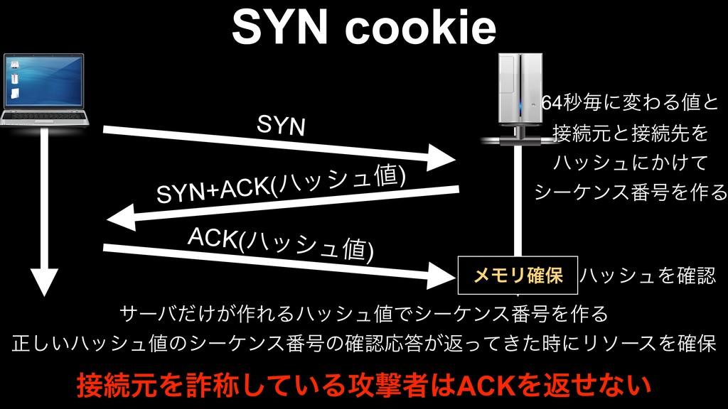 SYN SYN+ACK(ϋογϡ) ACK(ϋογϡ) 64ඵຖʹมΘΔͱ ଓݩͱଓ...