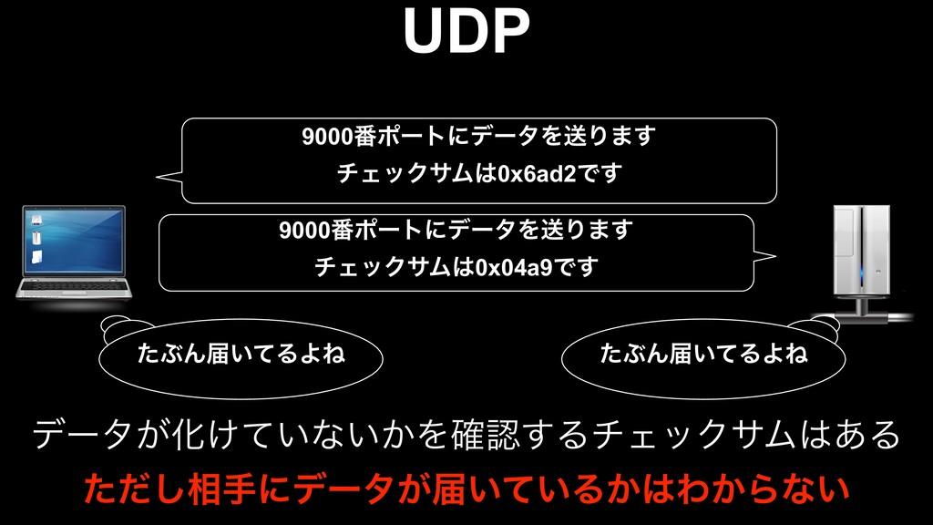 UDP 9000൪ϙʔτʹσʔλΛૹΓ·͢ νΣοΫαϜ0x6ad2Ͱ͢ 9000൪ϙʔτʹ...