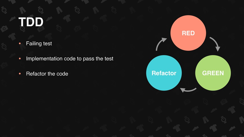 TDD • Failing test • Implementation code to pas...