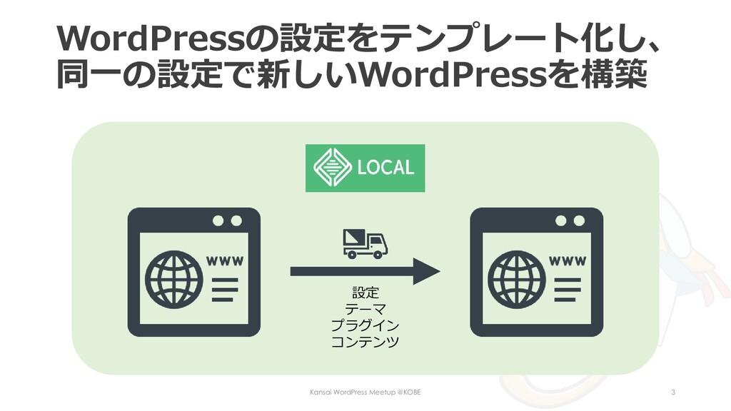 WordPressの設定をテンプレート化し、 同一の設定で新しいWordPressを構築 Ka...