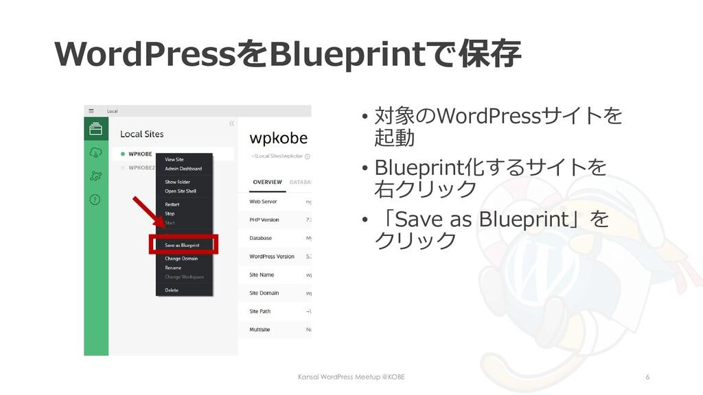 WordPressをBlueprintで保存 • 対象のWordPressサイトを 起動 • ...