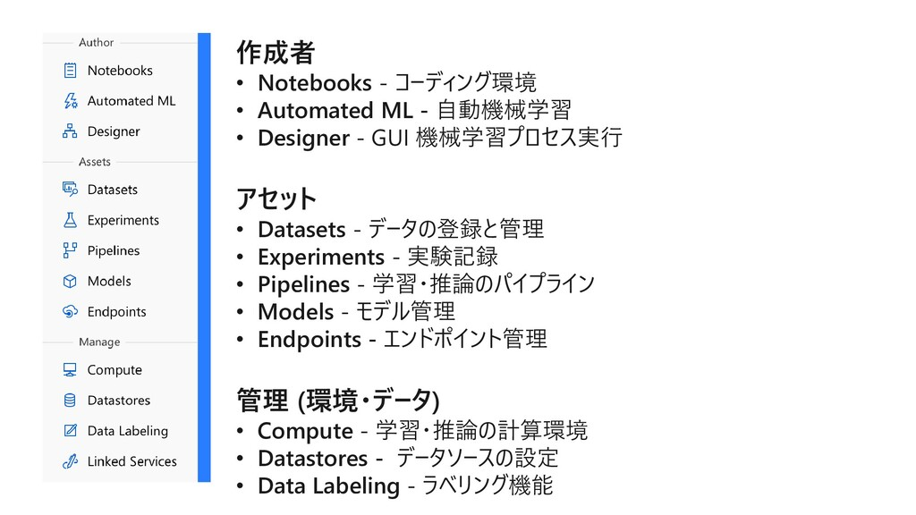 作成者 • Notebooks - コーディング環境 • Automated ML - 自動機...
