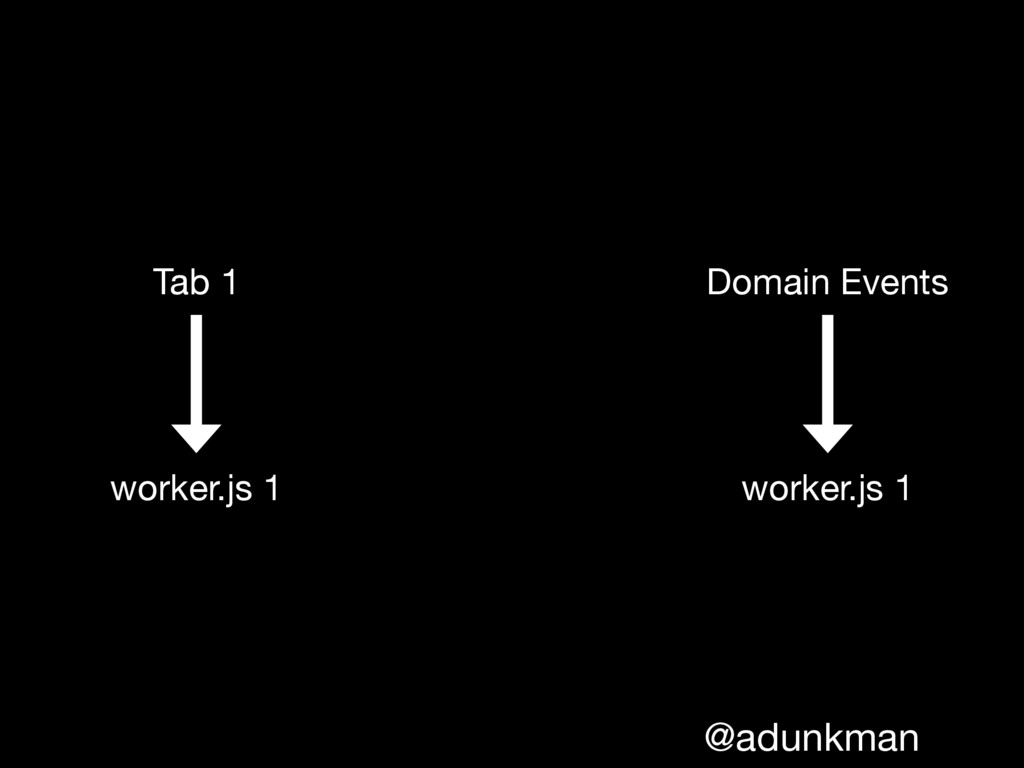 @adunkman Tab 1 worker.js 1 Domain Events worke...