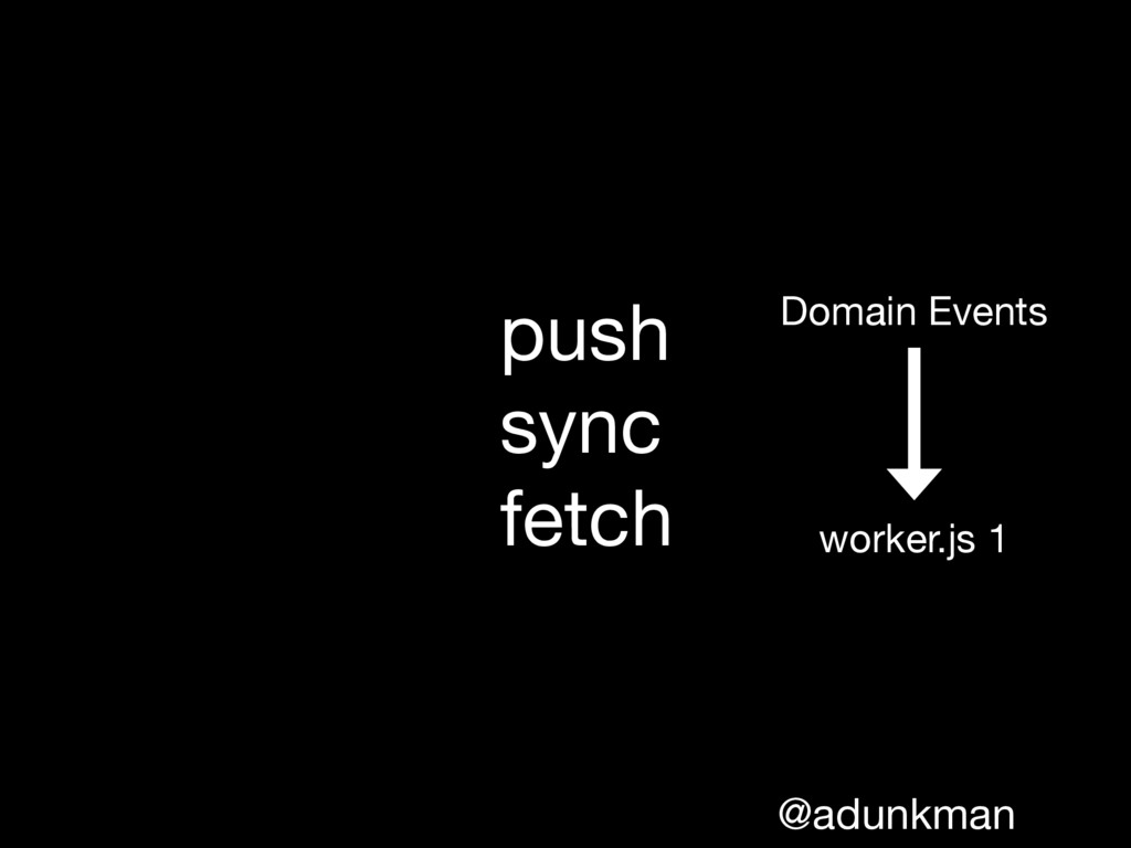 @adunkman Domain Events worker.js 1 push  sync ...
