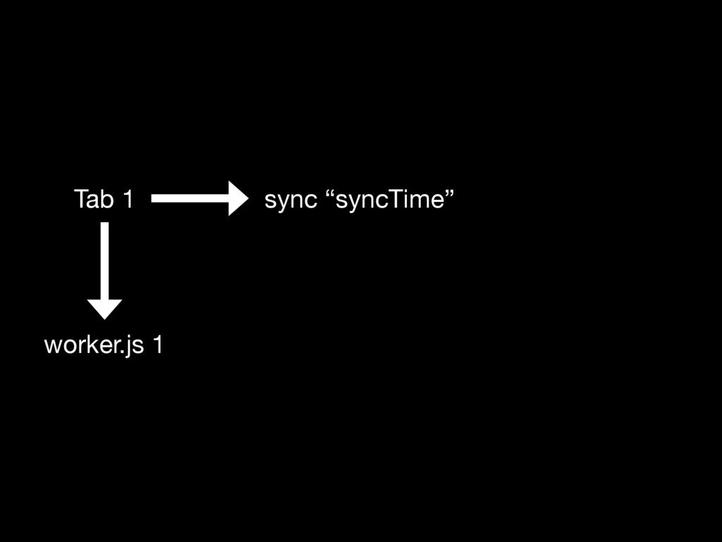 """Tab 1 worker.js 1 sync """"syncTime"""""""