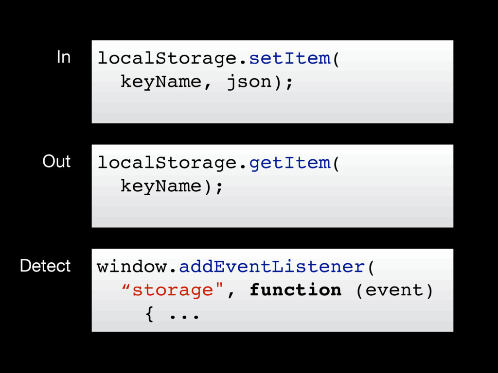 In Out Detect localStorage.setItem( keyName, js...
