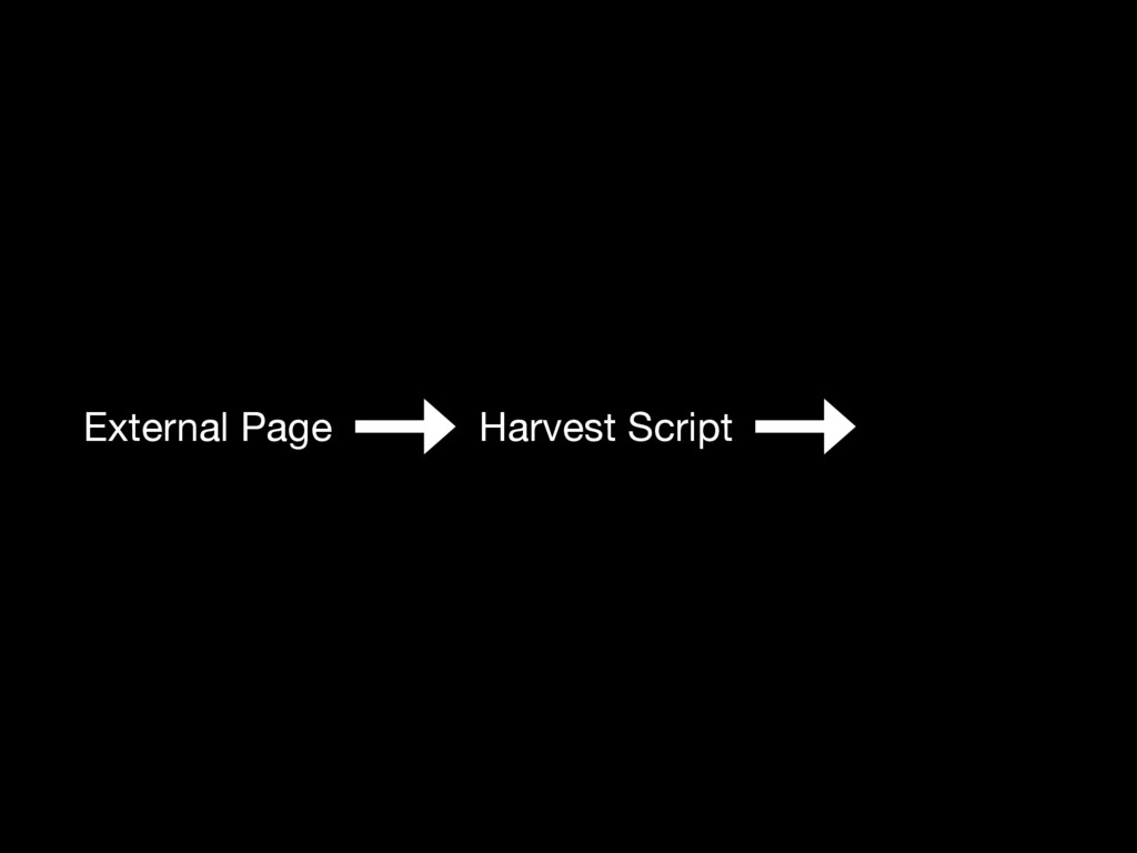 External Page Harvest Script