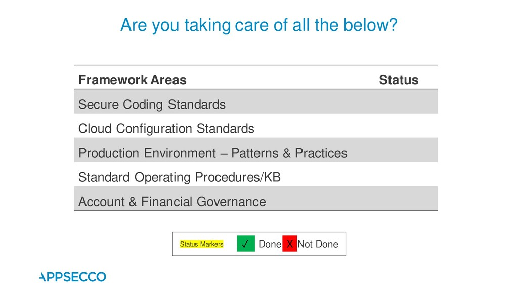 Are you taking care of all the below? Framework...