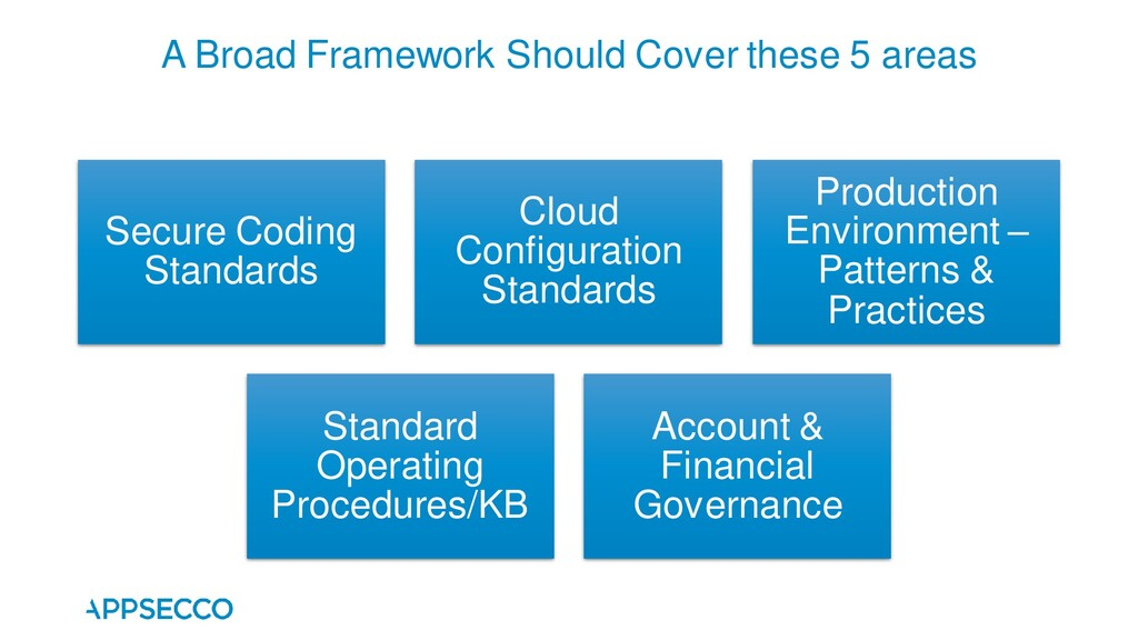 Secure Coding Standards Cloud Configuration Sta...