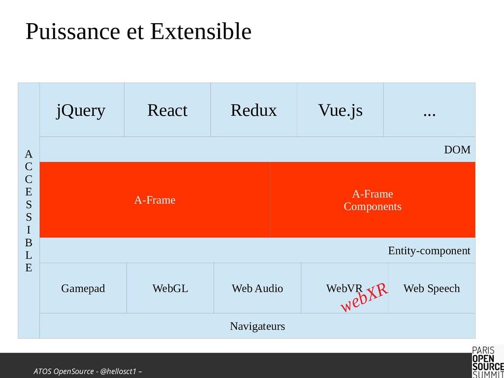 ATOS OpenSource - @hellosct1 – Puissance et Ext...