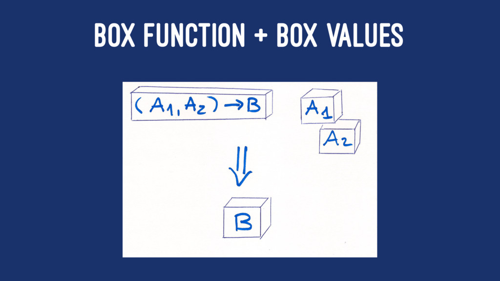 BOX FUNCTION + BOX VALUES