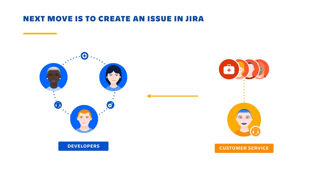NEXT MOVE IS TO CREATE AN ISSUE IN JIRA DEVELOP...