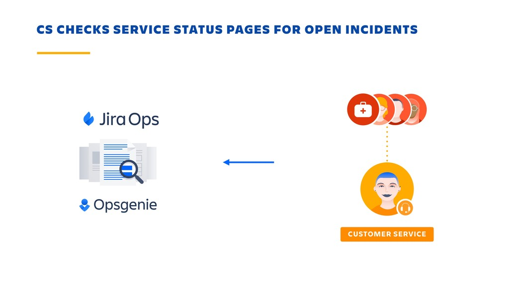 CS CHECKS SERVICE STATUS PAGES FOR OPEN INCIDEN...