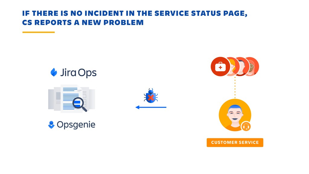 IF THERE IS NO INCIDENT IN THE SERVICE STATUS P...