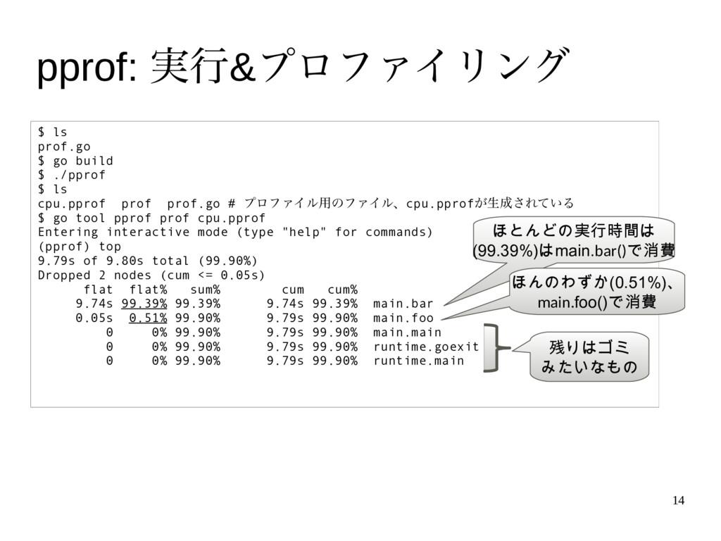 14 pprof: 実行&プロファイリング $ ls prof.go $ go build $...