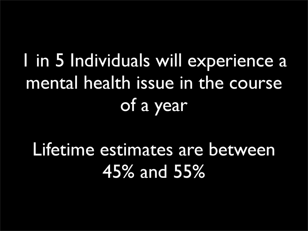 1 in 5 Individuals will experience a mental hea...