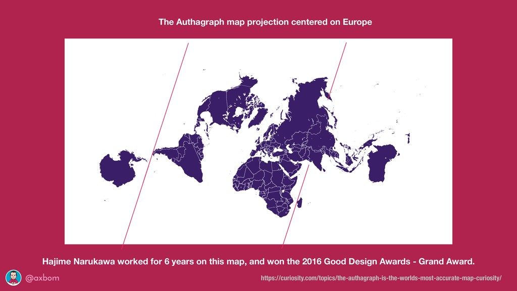 @axbom The Authagraph map projection centered o...