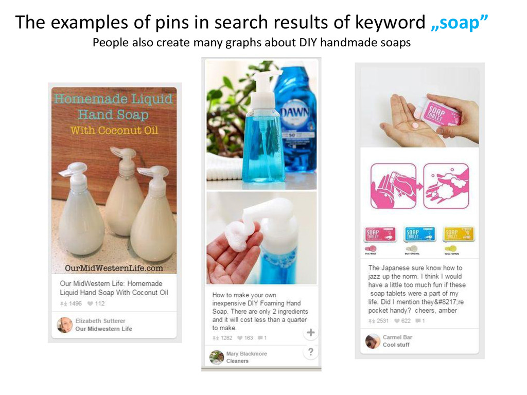 The examples of pins in search results of keywo...
