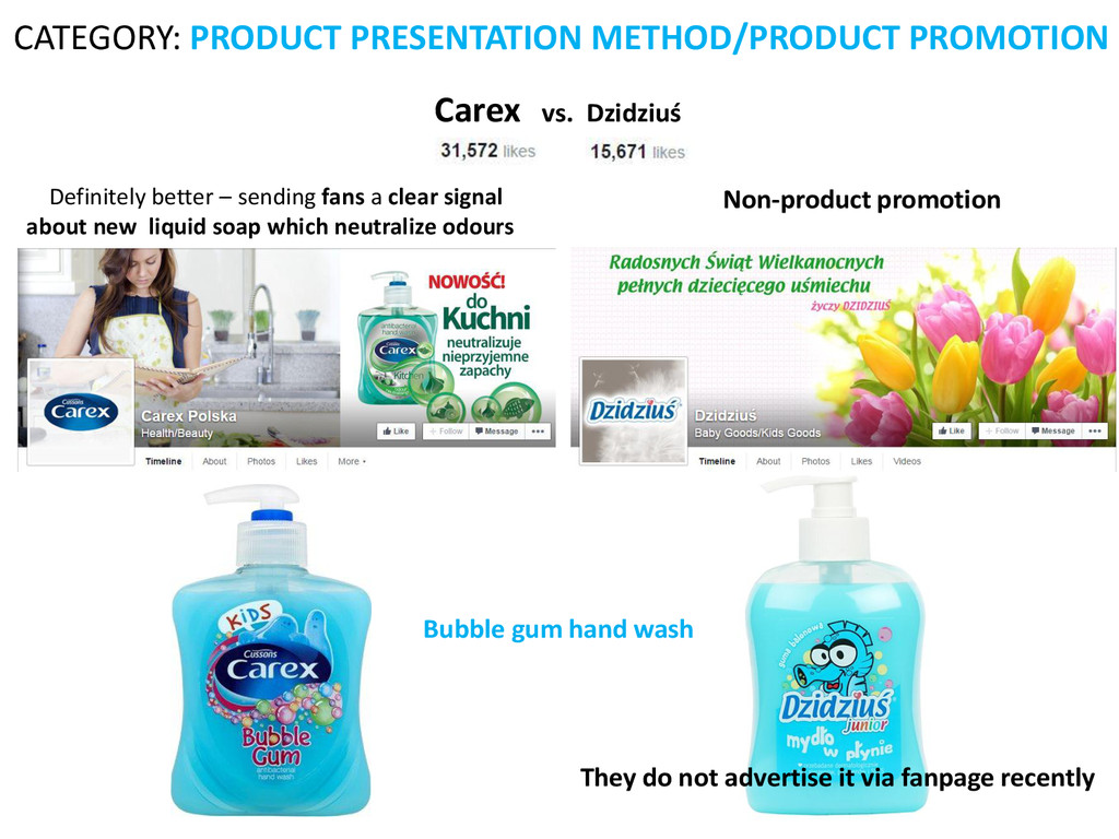 CATEGORY: PRODUCT PRESENTATION METHOD/PRODUCT P...