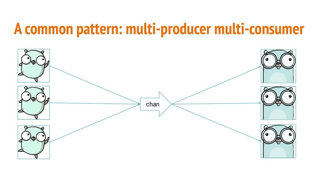 A common pattern: multi-producer multi-consumer...