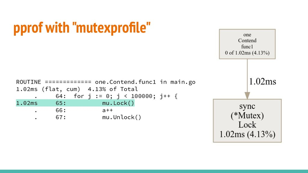 """pprof with """"mutexprofile"""" ROUTINE ============= ..."""