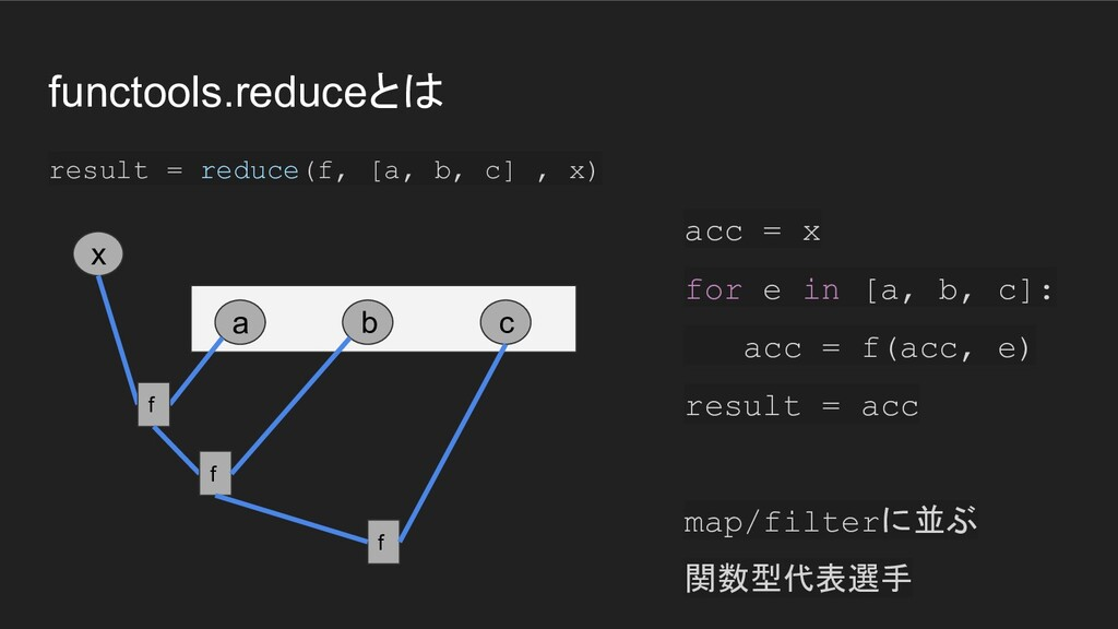 functools.reduceとは result = reduce(f, [a, b, c]...