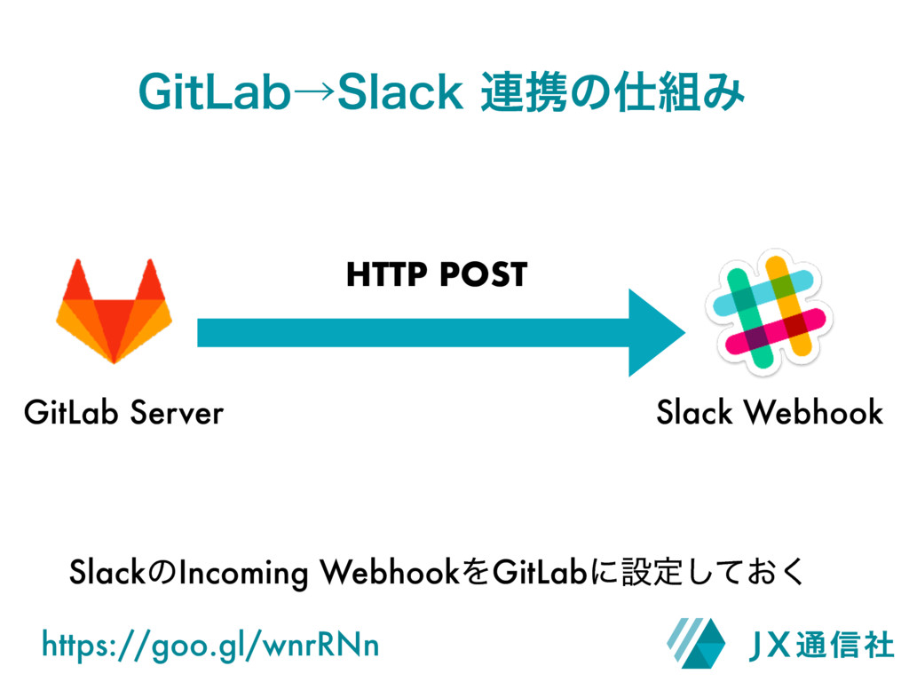 https://goo.gl/wnrRNn (JU-BCˠ4MBDL࿈ܞͷΈ Slack...