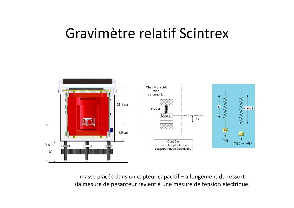 Gravimètre relatif Scintrex masse placée dans u...