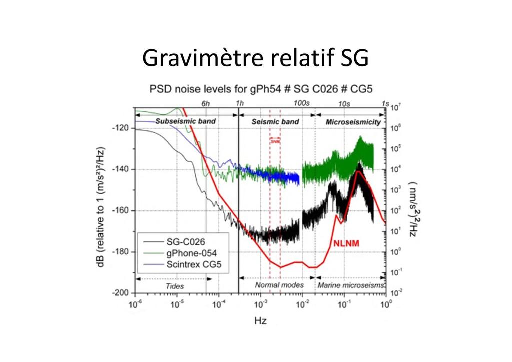 Gravimètre relatif SG