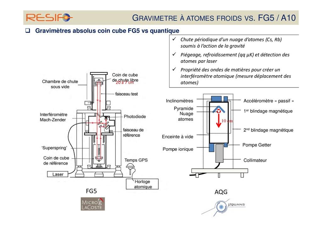  Gravimètres absolus coin cube FG5 vs quantiqu...