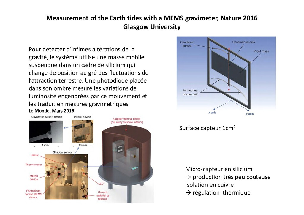 Measurement of the Earth tides with a MEMS grav...