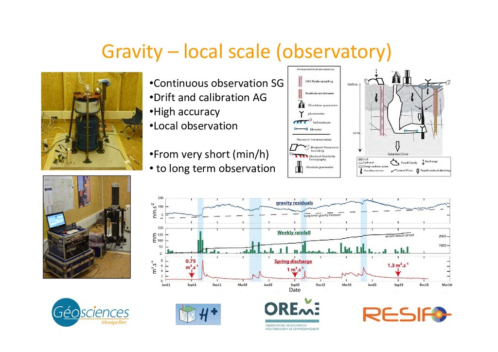 Gravity – local scale (observatory) •Continuous...