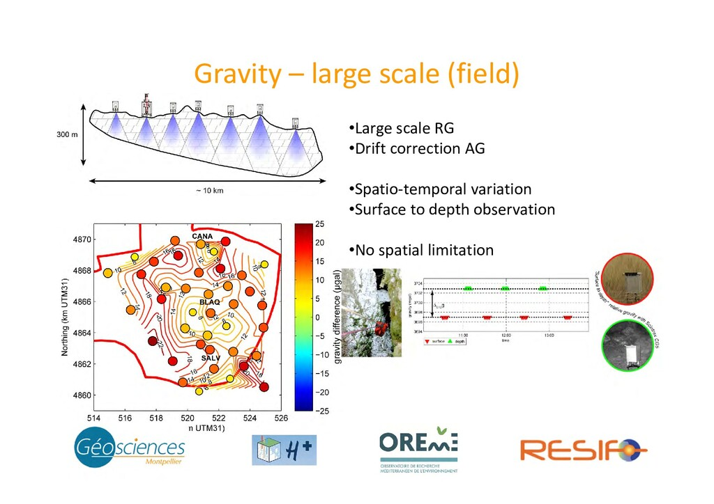 Gravity – large scale (field) •Large scale RG •...