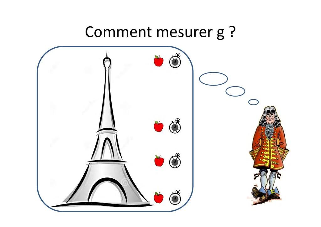 Comment mesurer g ?