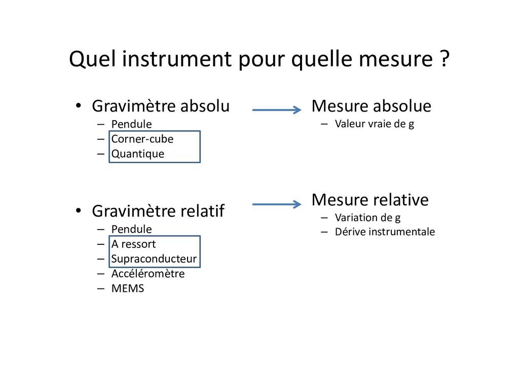 Quel instrument pour quelle mesure ? • Gravimèt...