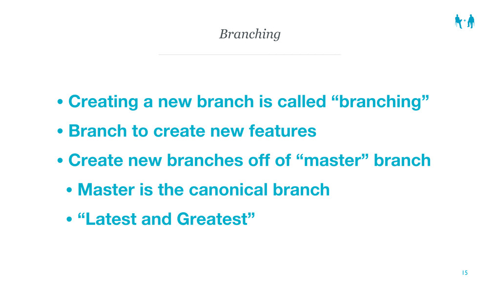 """Branching • Creating a new branch is called """"br..."""