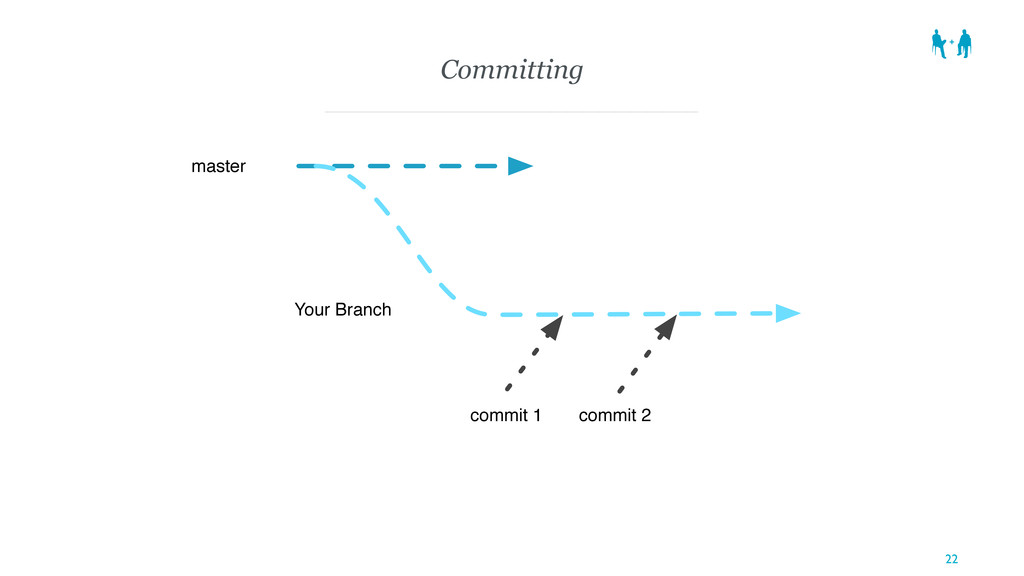 Committing 22 Your Branch master commit 1 commi...